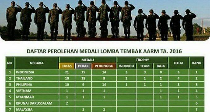 3 Prajurit Kodam II/Sriwijaya Juara Lomba Tembak AARM