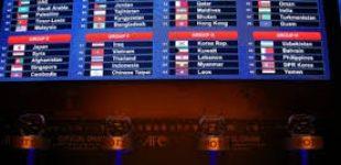 Undian Pra Piala Dunia 2022 : Timnas Satu Grup Bersama Malaysia dan Thailand
