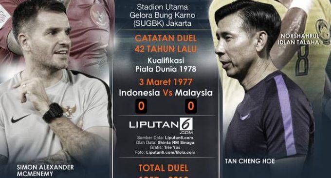 Indonesia Vs Malaysia : Adu Skill Pemain Naturalisasi
